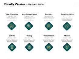 Deadly Wastes Services Sector Processing Ppt Powerpoint Presentation Model Layouts