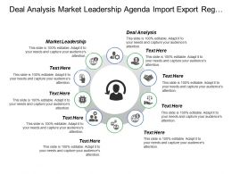 Deal Analysis Market Leadership Agenda Import Export Regulations