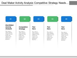 Deal Maker Activity Analysis Competitive Strategy Needs Analysis