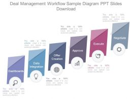 Deal Management Workflow Sample Diagram Ppt Slides Download
