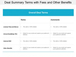 Deal Summary Terms With Fees And Other Benefits