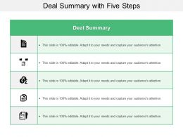 Deal Summary With Five Steps