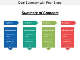 Deal Summary With Four Steps