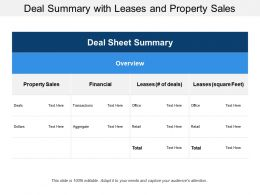 Deal Summary With Leases And Property Sales