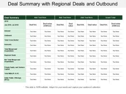 Deal Summary With Regional Deals And Outbound