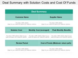 Deal Summary With Solution Costs And Cost Of Funds