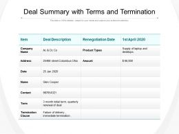 Deal Summary With Terms And Termination