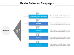 Dealer Retention Campaigns Ppt Powerpoint Presentation Show Skills Cpb