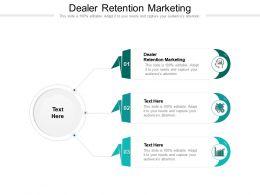 Dealer Retention Marketing Ppt Powerpoint Presentation Ideas Show Cpb