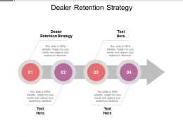 Dealer Retention Strategy Ppt Powerpoint Presentation Gallery Professional Cpb