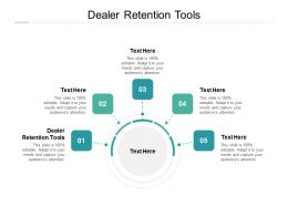 Dealer Retention Tools Ppt Powerpoint Presentation File Picture Cpb