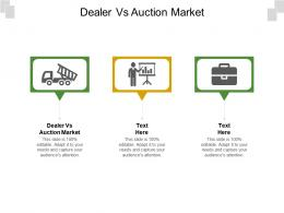 Dealer Vs Auction Market Ppt Powerpoint Presentation Gallery Layouts Cpb