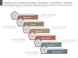Dealing And Trading Strategy Template Powerpoint Themes