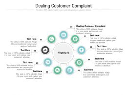 Dealing Customer Complaint Ppt Powerpoint Presentation Summary Clipart Cpb