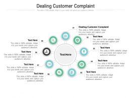 Dealing Customer Complaint Ppt Powerpoint Presentation Summary Clipart Cpb