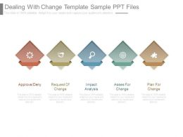 Dealing With Change Template Sample Ppt Files