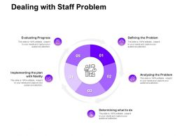 Dealing With Staff Problem Ppt Powerpoint Presentation Infographic Template Vector