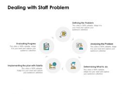 Dealing With Staff Problem Ppt Powerpoint Presentation Inspiration