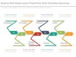 Dealing With Waste Layout Powerpoint Slide Templates Download