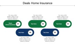 Deals Home Insurance Ppt Powerpoint Presentation Show Professional Cpb