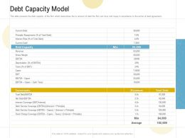 Debt Capacity Model Ppt Powerpoint Presentation Summary Gallery