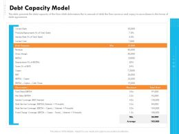 Debt Capacity Model Repayments Ppt Powerpoint Gallery Outline