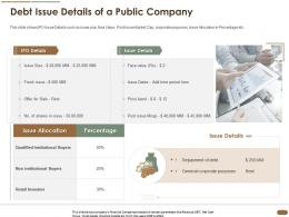 Debt Issue Details Of A Public Company Pitch Deck Raise Post Ipo Debt Banking Institutions Ppt Ideas Picture
