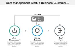 Debt Management Startup Business Customer Service Marketing Ideas Cpb