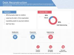 Debt Reconstruction Organization Ppt Powerpoint Presentation Layouts