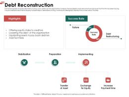 Debt Reconstruction Stake Ppt Powerpoint Presentation Infographic Template