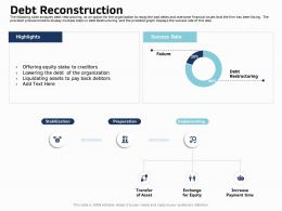 Debt Reconstruction Success Ppt Powerpoint Presentation Ideas Slides