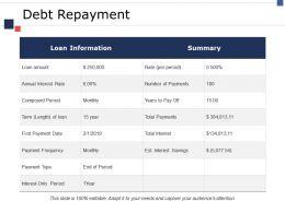 Debt Repayment Ppt Pictures Designs Download