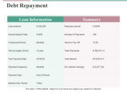 Debt Repayment Ppt Professional Demonstration