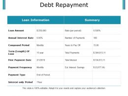 Debt Repayment Presentation Visual Aids