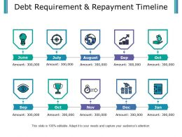 Debt Requirement And Repayment Timeline Powerpoint Slide Design Ideas