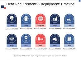 Debt Requirement And Repayment Timeline Ppt Inspiration Pictures