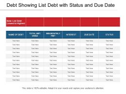 Debt Showing List Debt With Status And Due Date