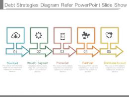 Debt Strategies Diagram Refer Powerpoint Slide Show