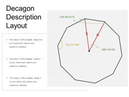 Decagon Description Layout