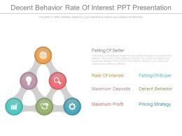 Decent Behavior Rate Of Interest Ppt Presentation