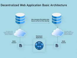 Decentralized Web Application Basic Architecture