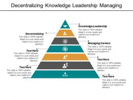 Decentralizing Knowledge Leadership Managing Careers Principles Values Teamwork Business Cpb