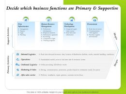 Decide Which Business Functions Are Primary And Supportive After Sales Service Ppt Outline