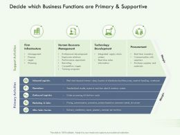 Decide Which Business Functions Are Primary And Supportive And Ppt Powerpoint File Visuals