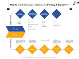 Decide Which Business Functions Are Primary And Supportive Greeters Ppt Powerpoint Presentation File