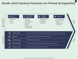 Decide Which Business Functions Are Primary And Supportive Ppt Powerpoint Presentation Icon