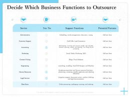 Decide Which Business Functions To Outsource And Analysis Ppt Powerpoint Presentation Show