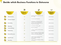 Decide Which Business Functions To Outsource Cold Calls Ppt Powerpoint Presentation Summary Format