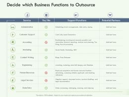 Decide Which Business Functions To Outsource Drafting Ppt Powerpoint Presentation Portfolio