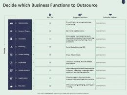 Decide Which Business Functions To Outsource Ppt Powerpoint Presentation Layouts Infographics